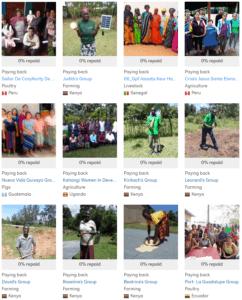 laufende Kiva-Projekte