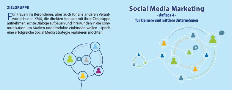 Social Media Marketing Kurs für Frauen
