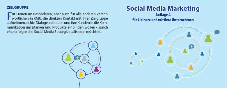 Social Media Marketing Kurs für Frauen